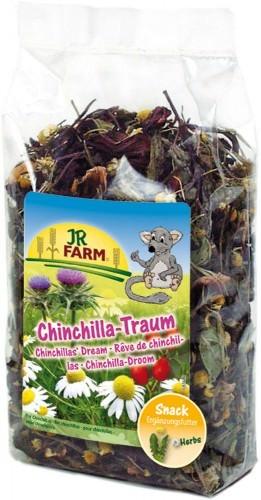 JR Farm Chinchilla Traum